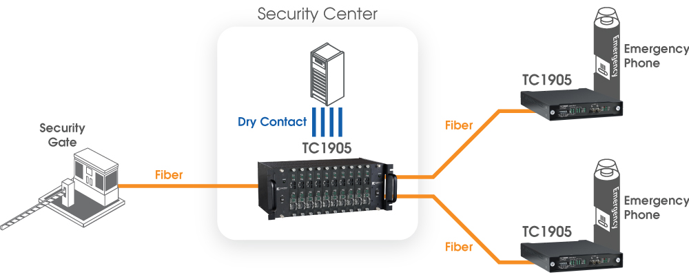 public safety  u0026 security communications network solutions